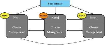 Topology Modeling and Analysis of a Power Grid Network Using