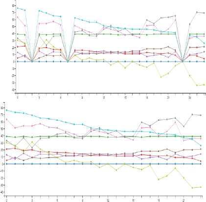Visualization of Online Datasets   Atlantis Press